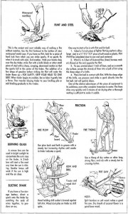 1955 training manual from the Department of the Air Force